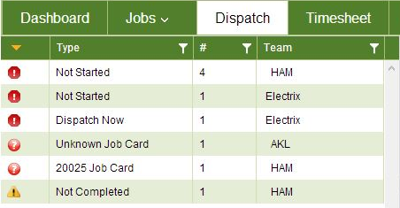 Screenshots shows list of jobs that need actioning.
